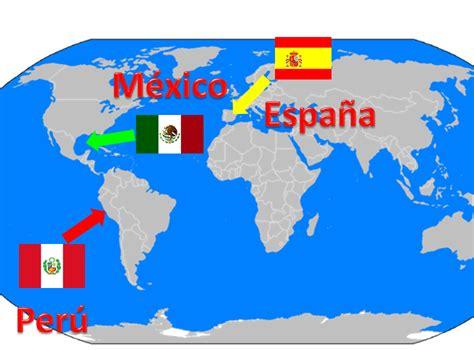 Mis clases de Español: Preparándonos para International ...