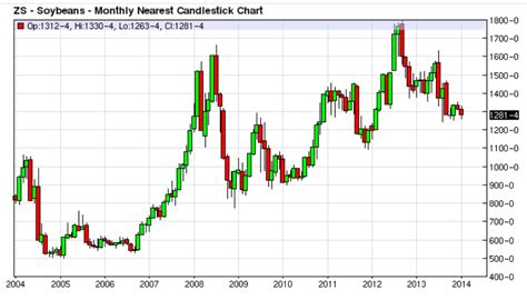 Mish s Global Economic Trend Analysis: Emerging Market ...