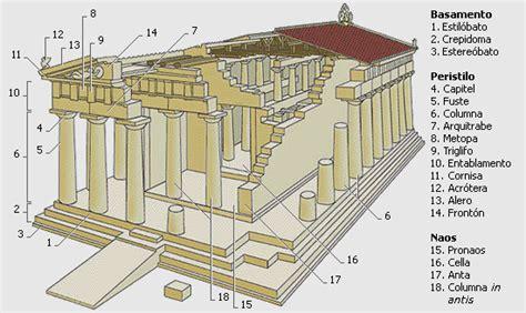 Mitología e Historia Antigua Civilizaciones del mediterraneo
