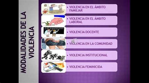 MODALIDADES DE LA VIOLENCIA para video - YouTube