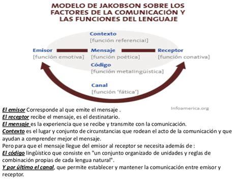 Modelo de roman jakopson