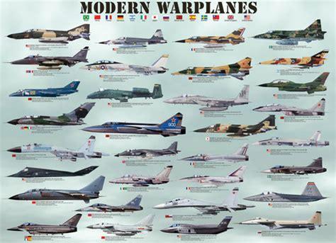 Modern Warplanes Jigsaw Puzzle | PuzzleWarehouse.com