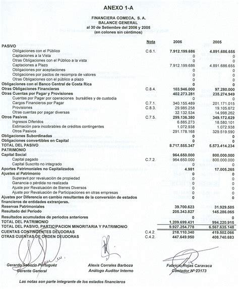 Modulo 1. Registra Operaciones Contables de Empresas ...