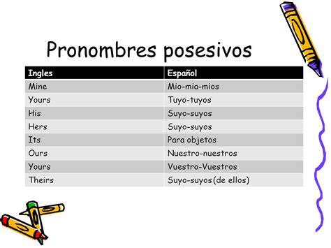 MODULO I Tema: Pronombres Personales Cuales son y como se ...