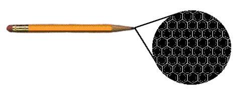 Moléculas calentitas: Fullerenos