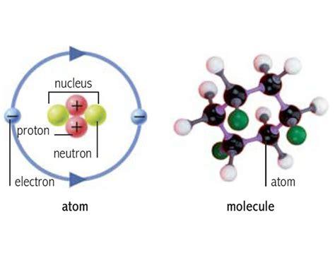 molecule noun - Definition, pictures, pronunciation and ...