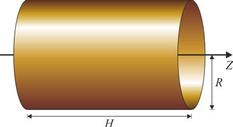 Momento de inercia de sólidos cilíndricos