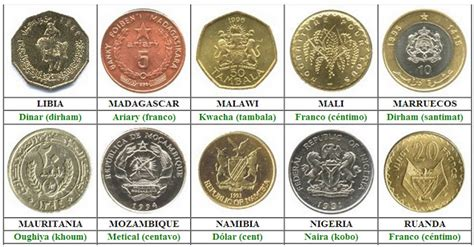 Monedas del Mundo - Imágenes - Taringa!