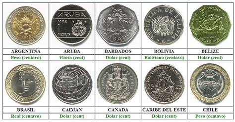Monedas del Mundo - Taringa!