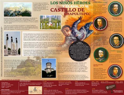 Monografia ninos heroes