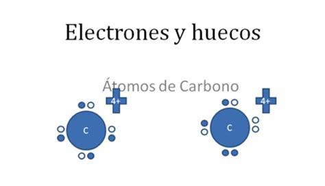 Monóxido de Carbono | Textos Científicos