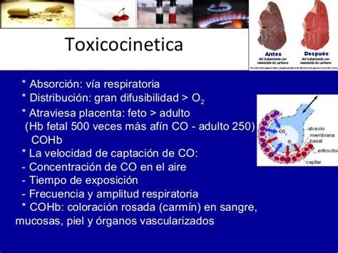 Monoxido y cn 2014