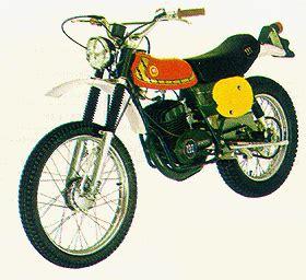Montesa Enduro 75-125 L - Motos clásicas de los 70, 80 y 90