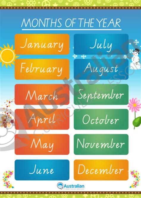 Months of the Year   A3 Poster  Australian Seasons ...
