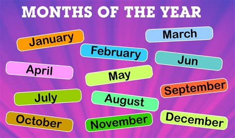 Months of The Year for Kids | Name of Months ...