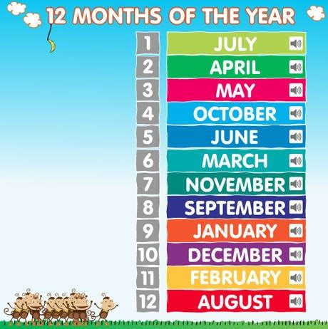 Months of the Year | NATURAL SCIENCE #1
