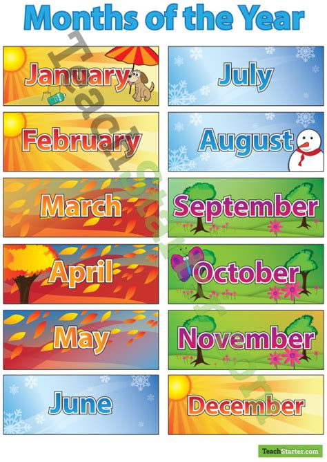 Months of the Year Poster - Southern Hemipshere - No Christmas
