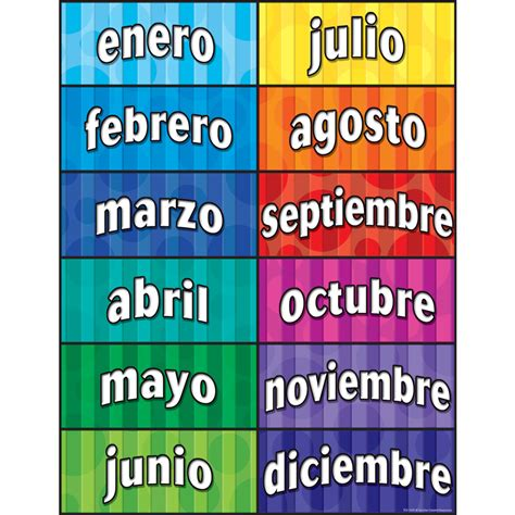 Months of the Year  Spanish  Chart   TCR7693 | Teacher ...