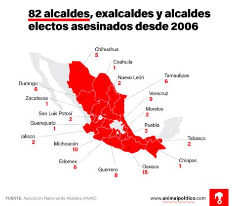 More than 80 Mexico Mayors Murdered Since 2006