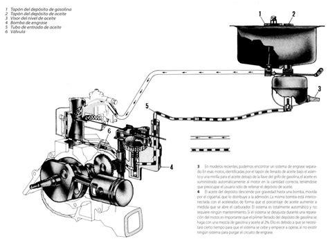 Motor PX 200 agarrado. ¿Que me encontraré?   chapaviva.com