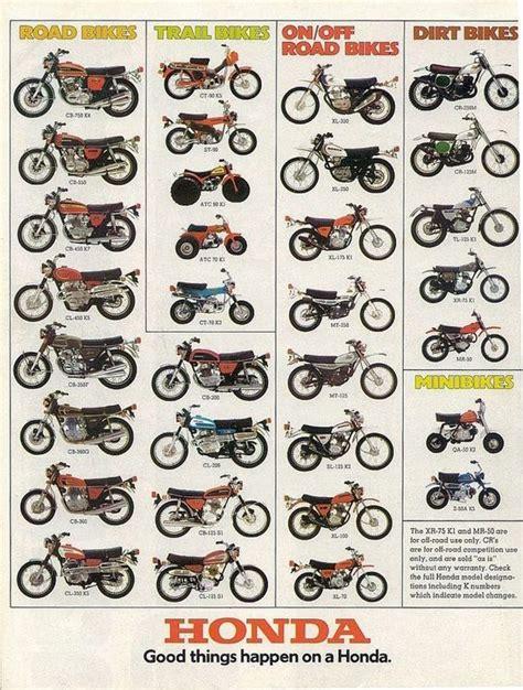 Motos japonesas. Honda, Yamaha, Suzuki y Kawasaki