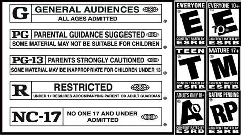 Movie ratings VS Game ratings Minecraft Blog