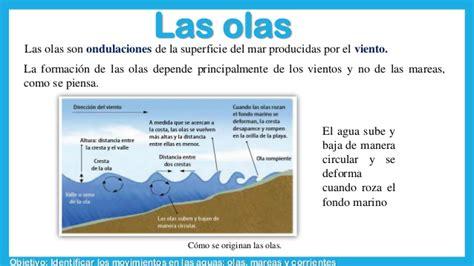 Movimientos de las aguas en la Tierra