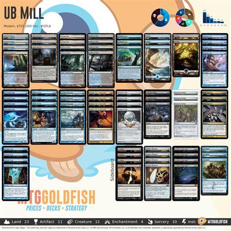 MTGGoldfish — Budget Commander: $20