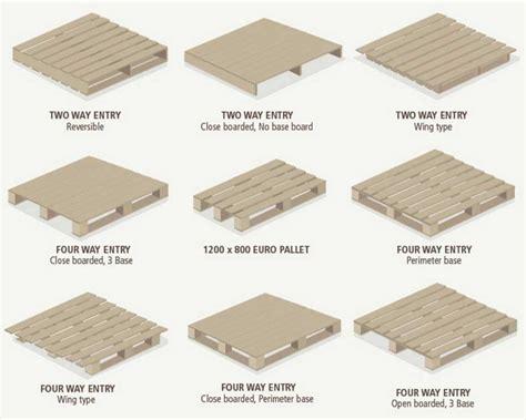 Muebles con palets reciclados algo más que una idea | OVACEN