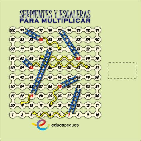 Multiplicaciones. Juego de matemáticas: Serpientes y escaleras