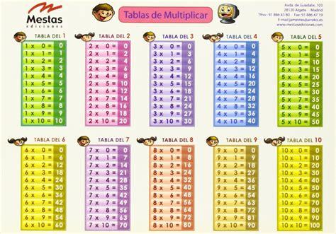 Multiplicar. Archivo De La Etiqueta Tablas De Multiplicar ...
