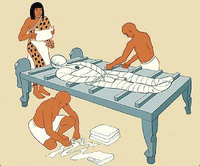 Mummification   Ancient Egyptians