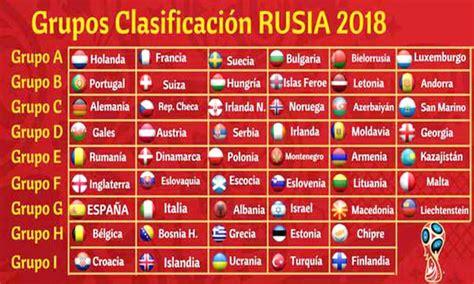 Mundial 2018: Clasificados, calendario, grupos, y mucho más