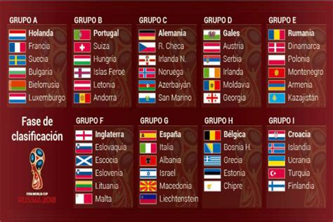 Mundial 2018: Dos jornadas de clasificación para ...