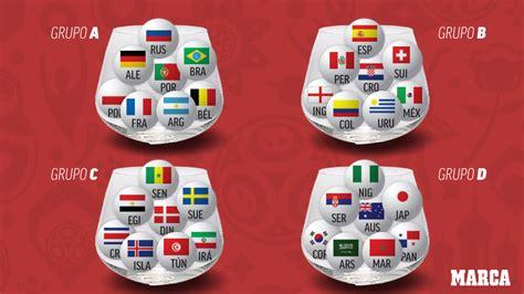Mundial 2018: Horario y dónde ver el Sorteo del Mundial de ...