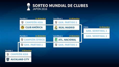 Mundial Clubes 2016 | América o el campeón de Asia, primer ...