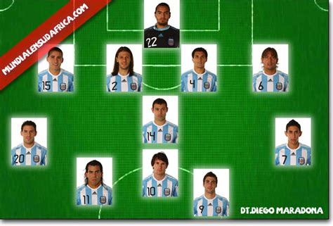 Mundial de Sudáfrica FIFA 2010: Alineacion Argentina vs ...