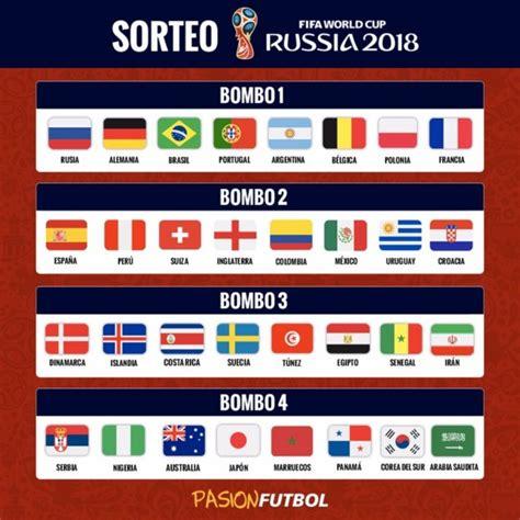 Mundial Rusia 2018: así serán los bombos para el sorteo de ...