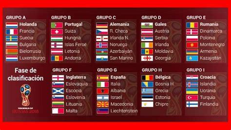Mundial Rusia 2018: Resultados y posiciones de los Grupos ...