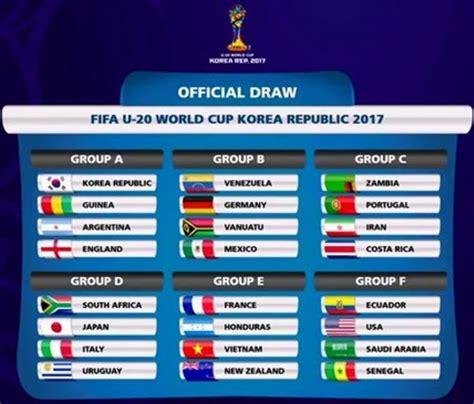 Mundial Sub 20: conoce el fixture, calendario y todos los ...