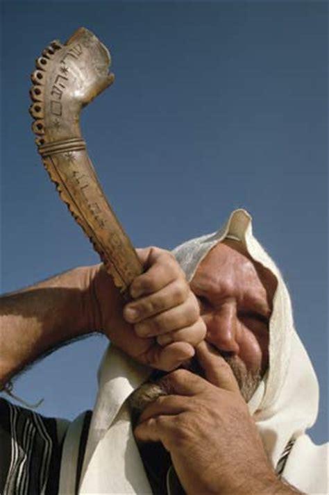 Mundo Religioso: 1.-Prácticas significativas: Judaísmo