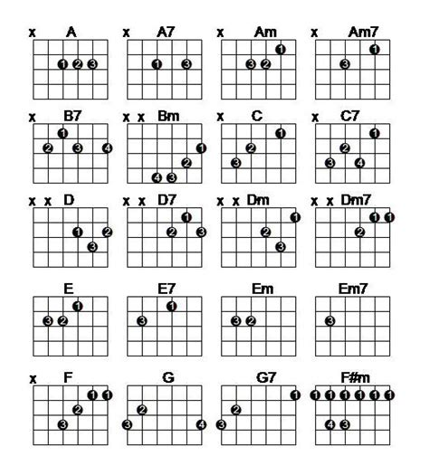 Music Star Academy: Guitar Lesson Number 1