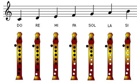 Músico maestro de Música: Notas en la flauta