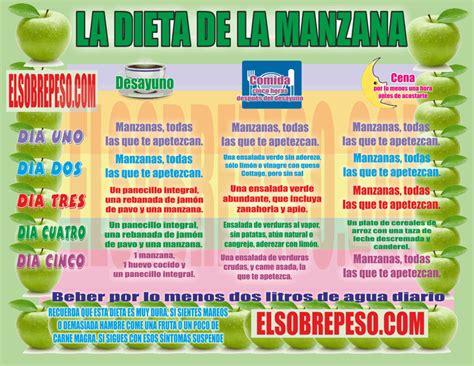 MUY EFECTIVA!! La Dieta De La Manzana  DESINTOXICATE AHORA