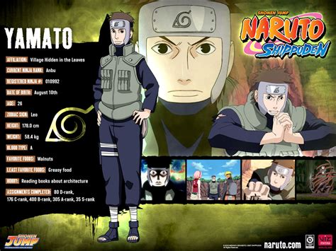 My Story & Anime: Characters of Naruto Shippuden