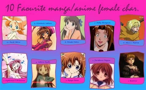 My Top 10 Favorite Female Anime/Manga Characters by ...
