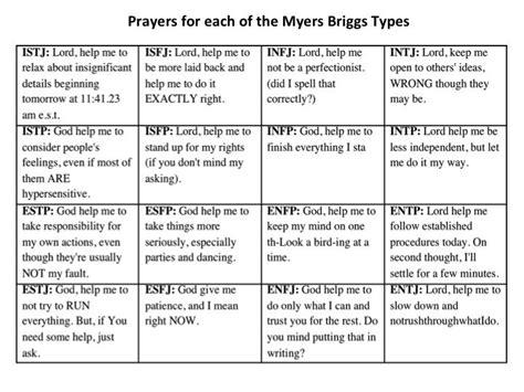 myers briggs | I m an INFJ/HSP/Enneagram 4 | Pinterest | Infj