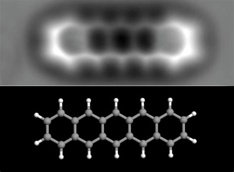 nanotecnologia | La Ciencia y sus Demonios