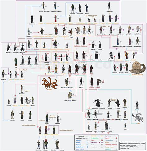 Naruto Characters Names Naruto | Volvoab