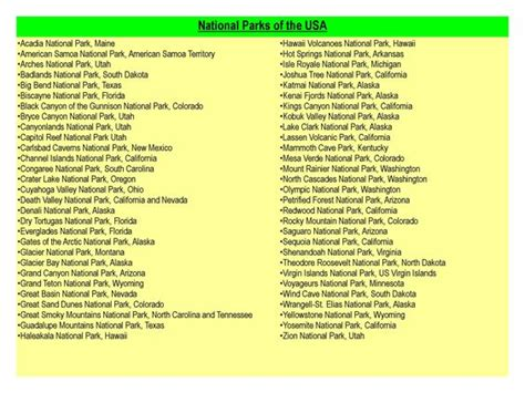 National parks in usa, List of national parks and Park in ...